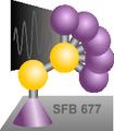 Logo SFB 677
